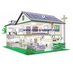 Giới thiệu hệ thống điện mặt trời hòa lưới